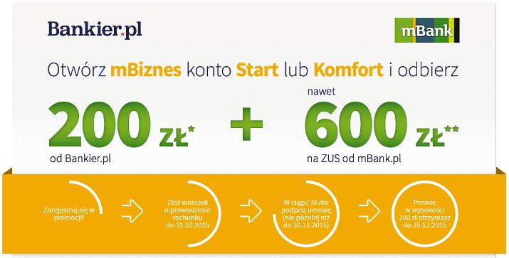 """Promocji """"200 zł na start"""" z kontem mBiznes mBanku - 3 edycja"""