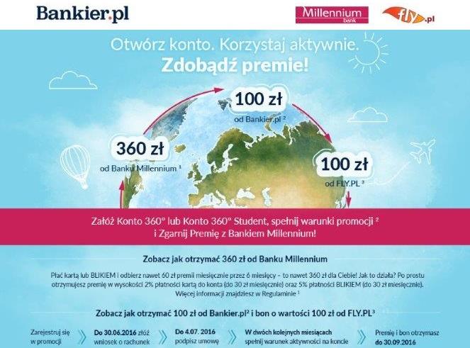 Zgarnij Premię z Bankiem Millennium