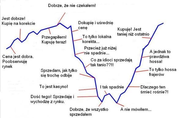 https://www.bankier.pl/static/att/91000/2595172_sinusoida2.jpg