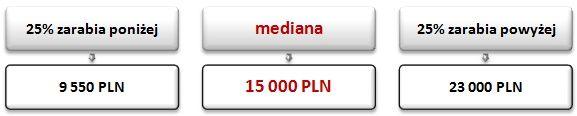 http://wynagrodzenia.pl/zdjecie.php?url=pliki/schematy_baza/282.&s=700&w=1700