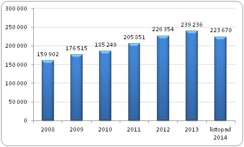 http://rynekpracy.pl/zdjecie.php?url=pliki/wykresy_baza/2898.&s=700&w=1700