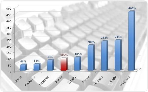 http://wynagrodzenia.pl/zdjecie.php?url=pliki/wykresy_baza/5343.&s=700&w=1700