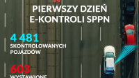 Warszawa: e-kontrole samochodów. 603 opłat dodatkowych za nieopłacone parkowanie