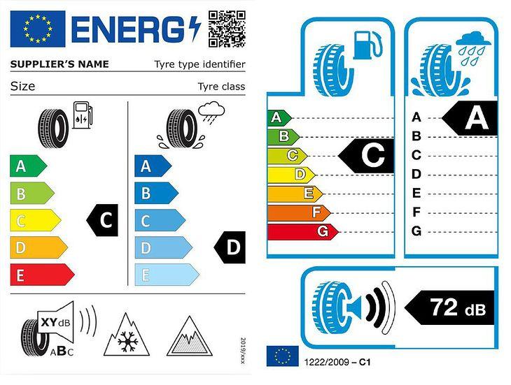 Nowe oznakowanie na oponach samochodowych wyprodukowanych po 1 maja 2021 r. (po lewej) i dotychczasowe oznakowanie (po prawej)