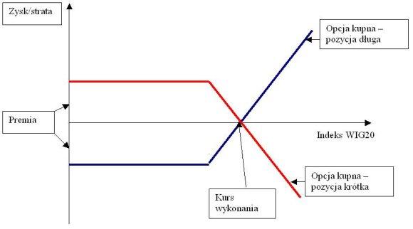 Opcje binarne forex nawigator